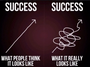 Success? It's All in How We Gauge It...