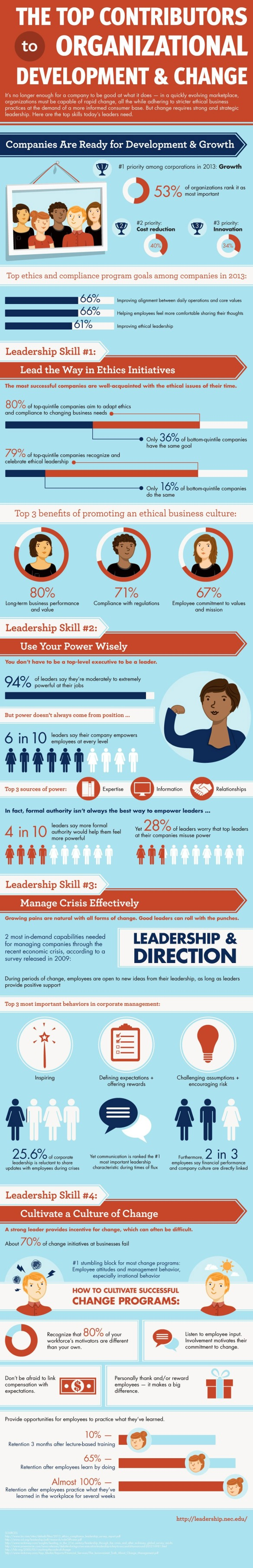 1391539920-you-good-leader-infographic